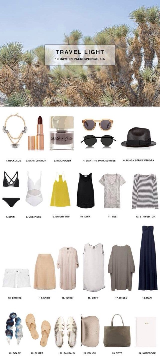 Packing List (6)