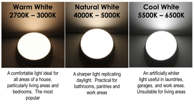 LED-Light-colour-choices.png